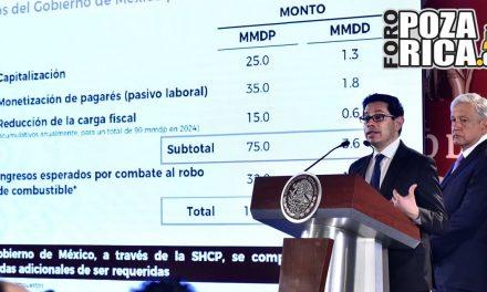 Inicia Pemex saneamiento de finanzas para rescatar la soberanía energética