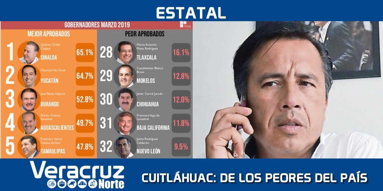 Cuitláhuac García, en el Top Ten de los peores gobernadores del país